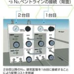 N2,ベントラインの接続(背面)